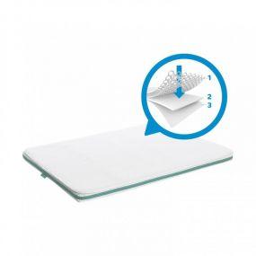 AeroSleep Boxmatras 2 in 1 Pack Sleep Safe ECOlution 3D 75 x 95 cm
